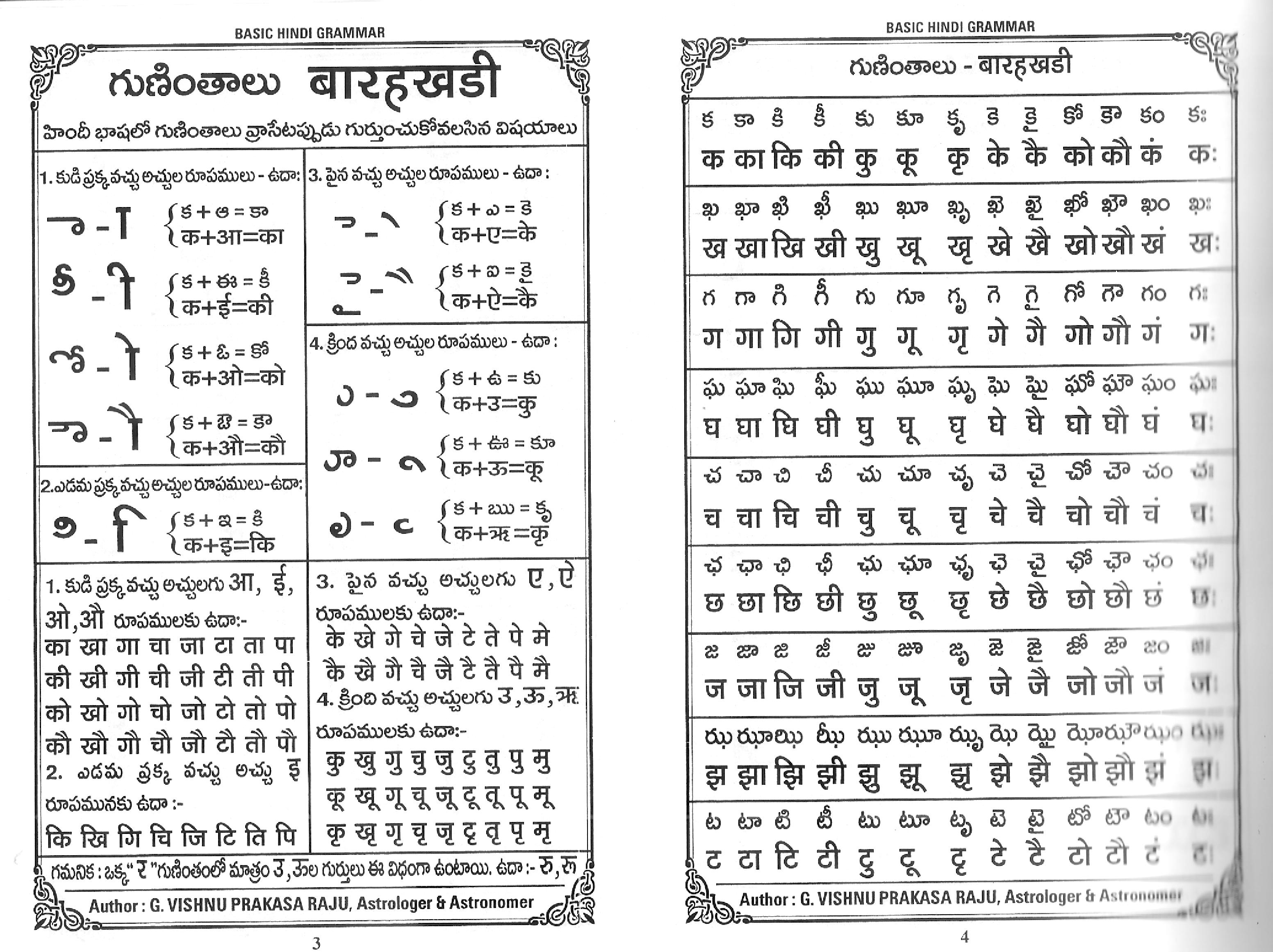 Learn Hindi In 30 Days Through Telugu Book Pdf