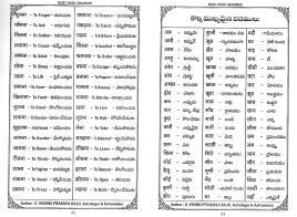Spoken Hindi book-page-012