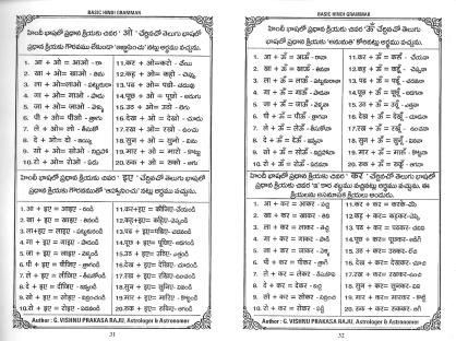 Spoken Hindi book-page-016