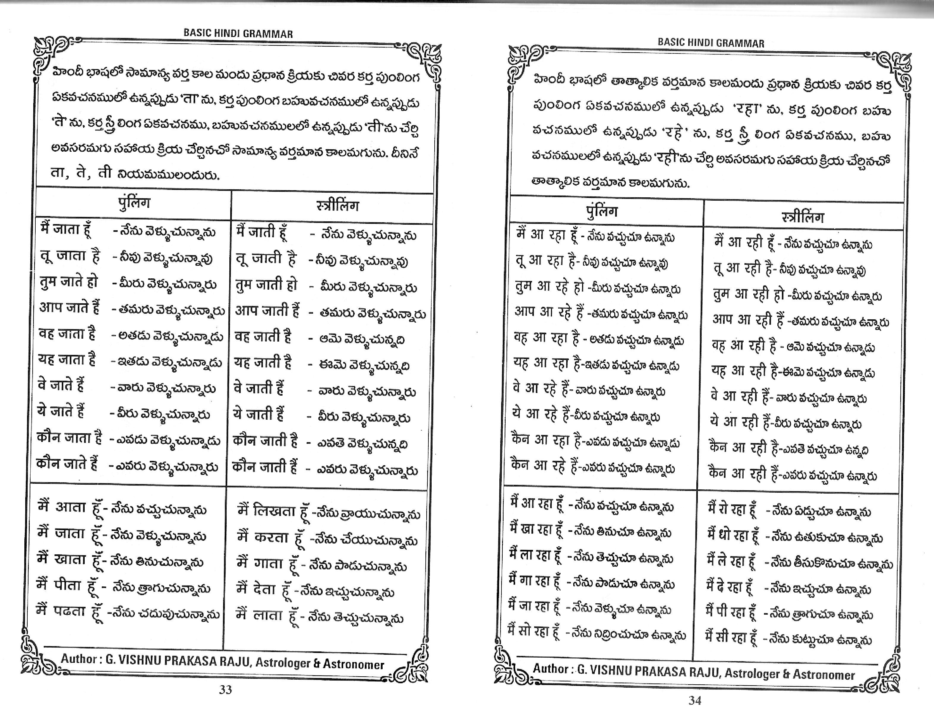 Learn English Through Telugu Pdf File