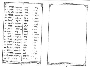 Spoken Hindi book-page-027