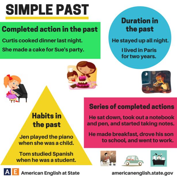 simple-past